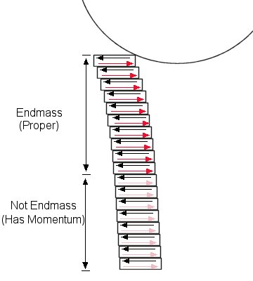 endmass wave propagation