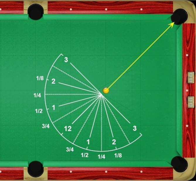 How To Estimate A Cut Angle Billiards And Pool Principles Techniques Resources - How To Mark Diamonds On A Pool Table