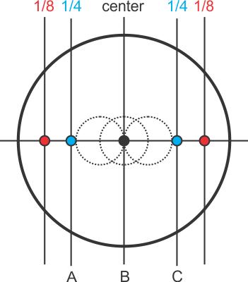 CentertoEdge  CTE  Aiming System  Billiards and Pool