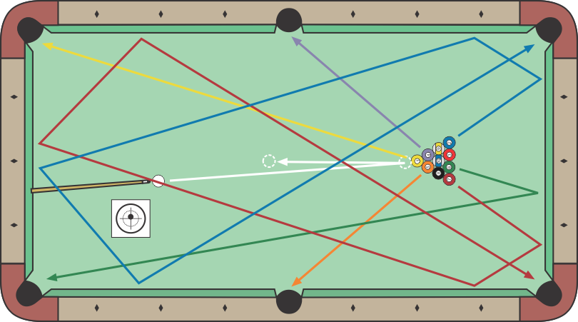 10-ball break strategy
