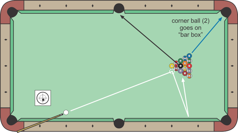 8-ball Break Strategy and Advice - Billiards and Pool