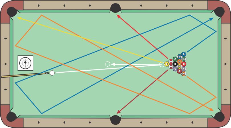 8-ball and 10-ball break