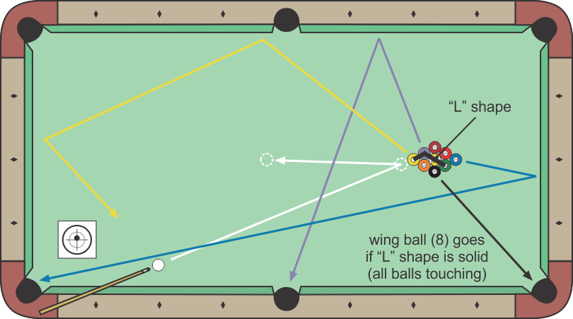 9-ball break strategy