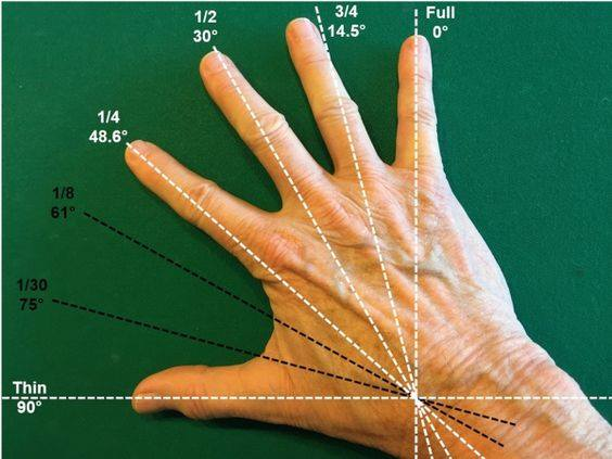 using your hand to estimate angles and ball-hit fraction