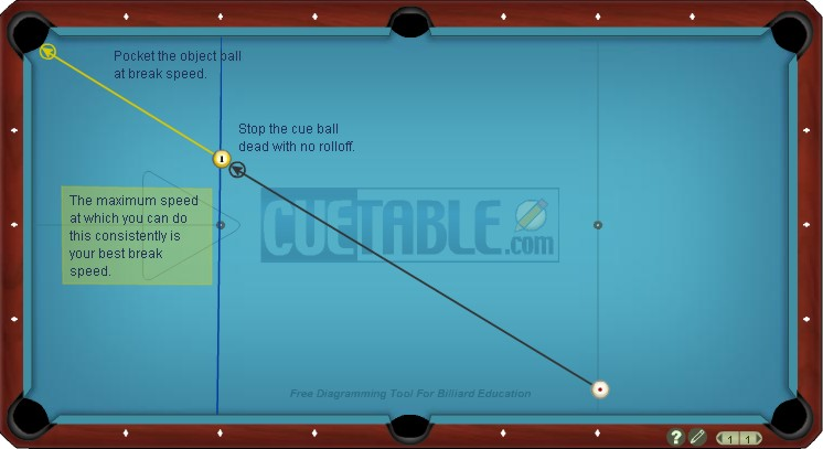 break shot drill